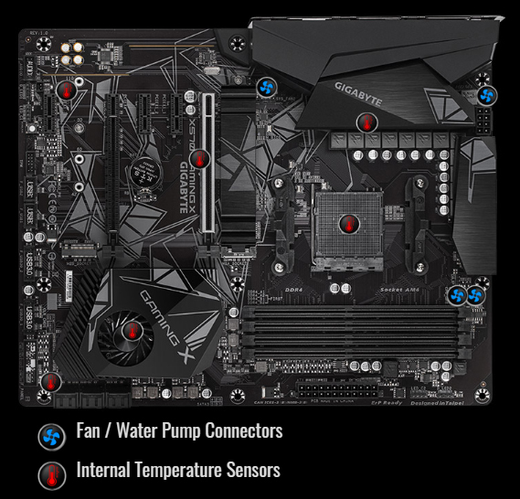 GIGABYTE X570 GAMING X Motherboard with 10+2 Phases Digital